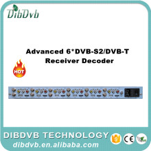 Professional dvbs2 demodulator and av/hdmi decoder with CI Slot and BISS key,Irtedo,Viaccessand,Conax