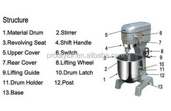 Remarkable Top Grade Most Popular Food Mixer Grinder Buy Food Mixer Grinder Wiring Digital Resources Hetepmognl