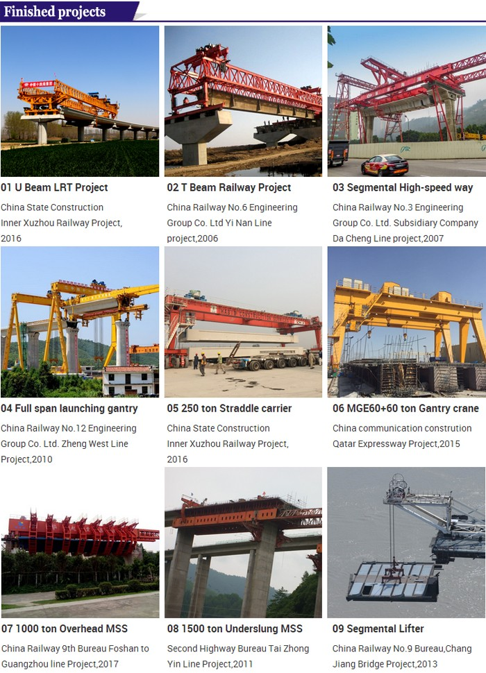 China eot crane supplier safe driving single girder overhead bridge crane 20t 25ton