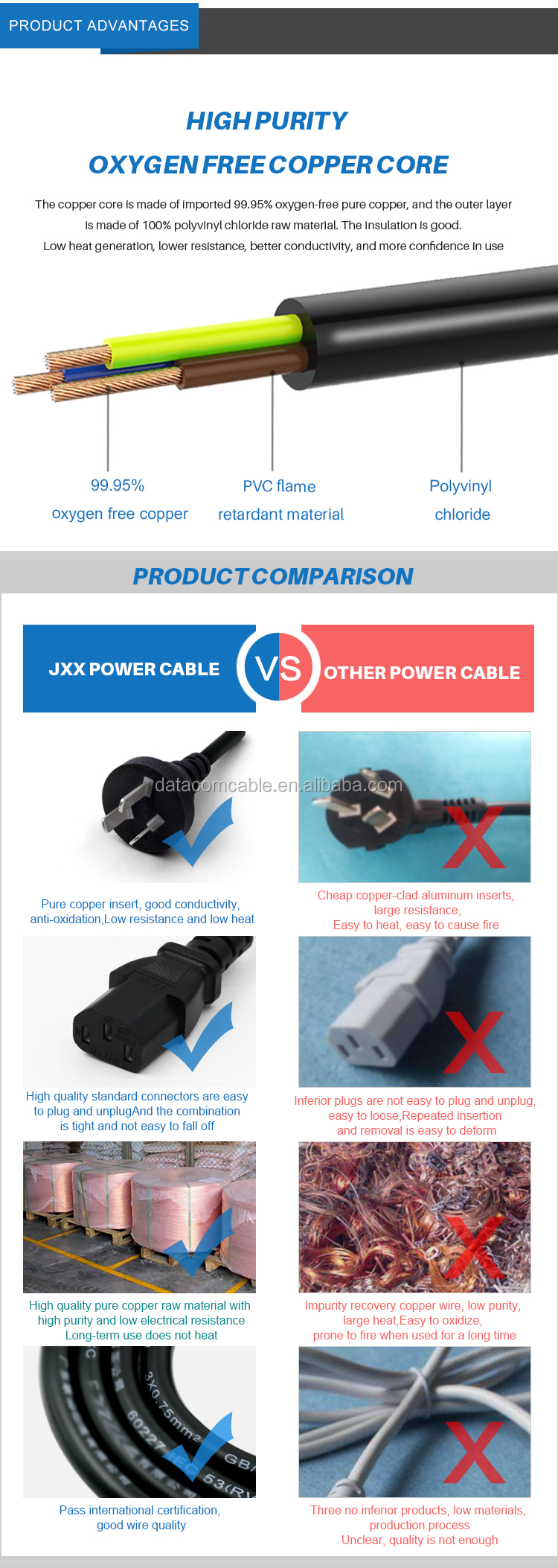 Usa dell israel power kabel