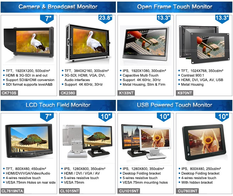 7 inch IPS Full HD SDI 1080p High Brightness HDMI Film Studio Video Monitor
