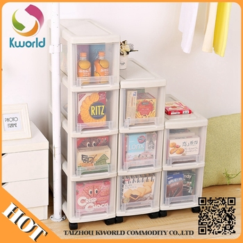 Plastic Drawer Lightweight Storage Cabinets In IndiaBalcony Storage Cabinet & Plastic Drawer Lightweight Storage Cabinets In IndiaBalcony Storage ...