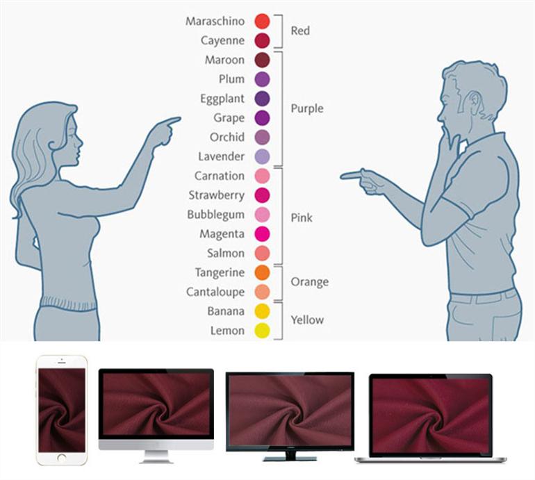 100% polyester Herzen muster gedruckt chiffon stoff für bekleidung