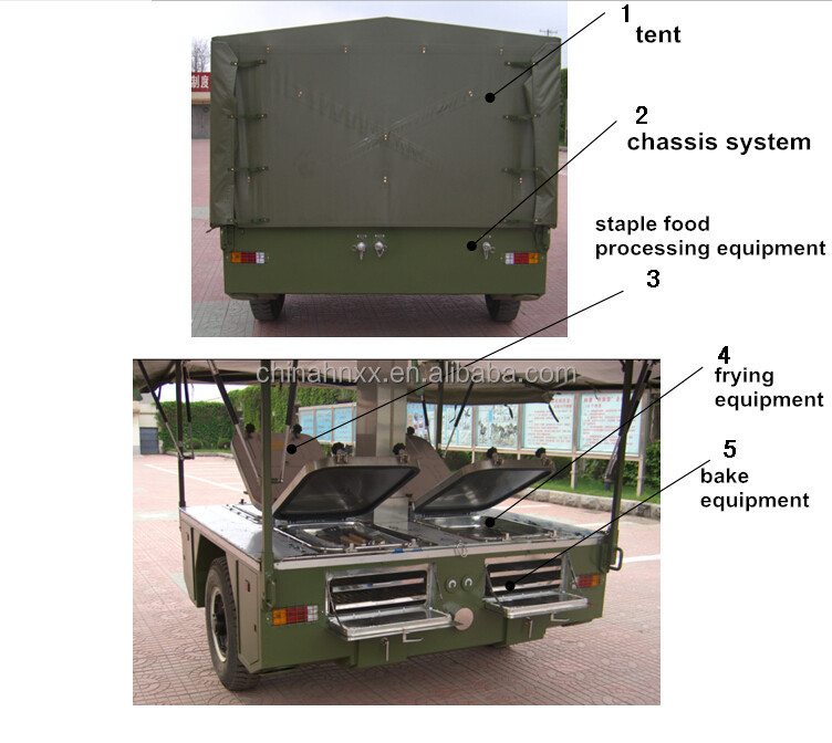 Military Field Kitchen Trailer