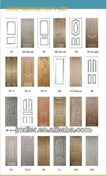 Good Quality Modern Wood Exterior Door Skin Jingmen From Shandong