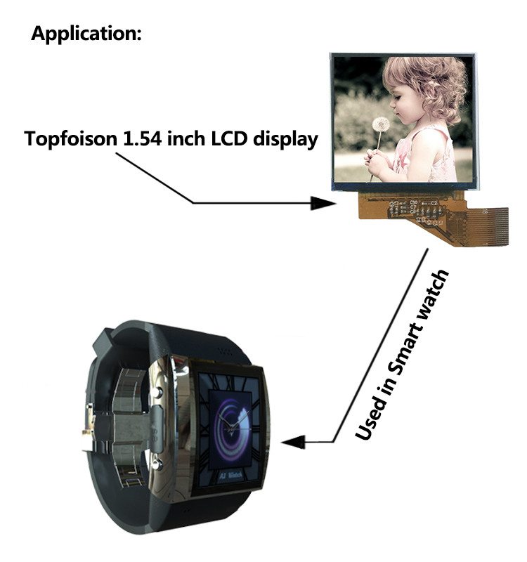[Free sample]Topfoison 1.54 inch ips square lcd watch screen with tft lcd display for smart watch