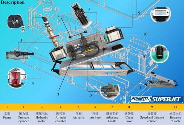 fiber optic cable machine