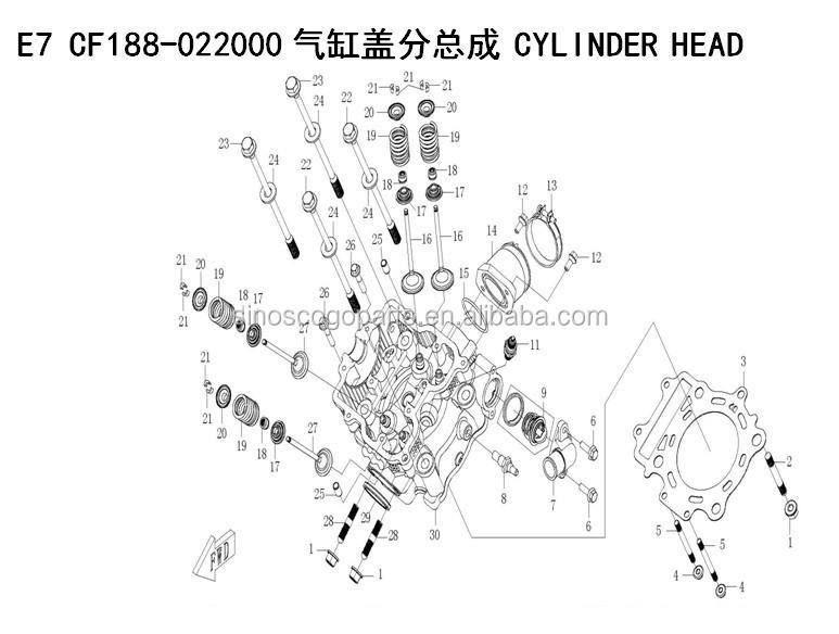 HTB1i9EWJVXXXXafXpXXq6xXFXXXd cylinder head assy for xinyang 500 600 utv,cf188 b 022000,cfmoto  at gsmx.co