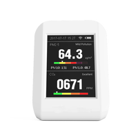 CE approved Portable CO2 Meter Air Pollution Gas Detector Price