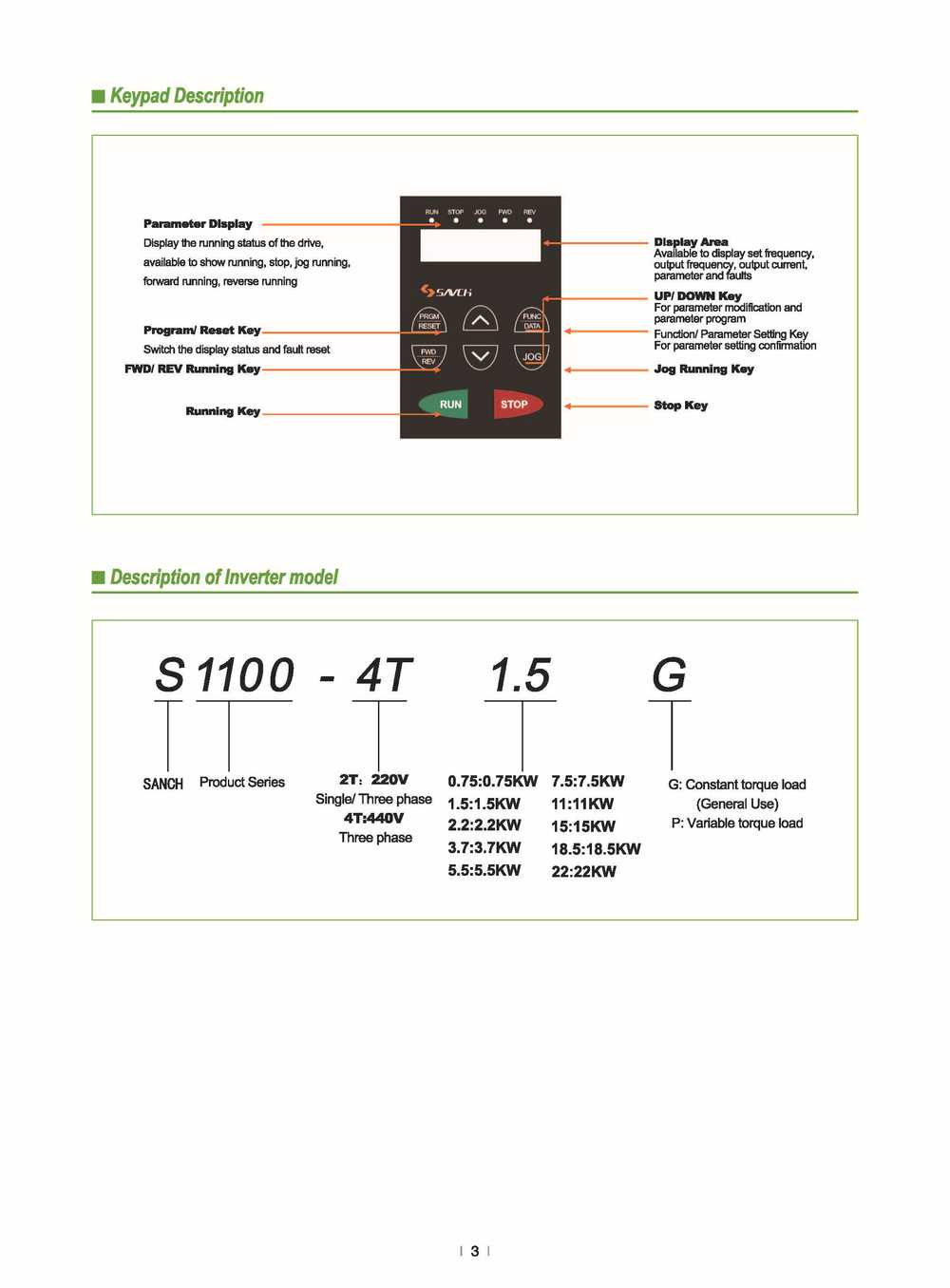 Sanch S200 ISO/CE Certificated 380v~480v 3.7kw/5hp 3 phase ac drive vfd for knitting machine