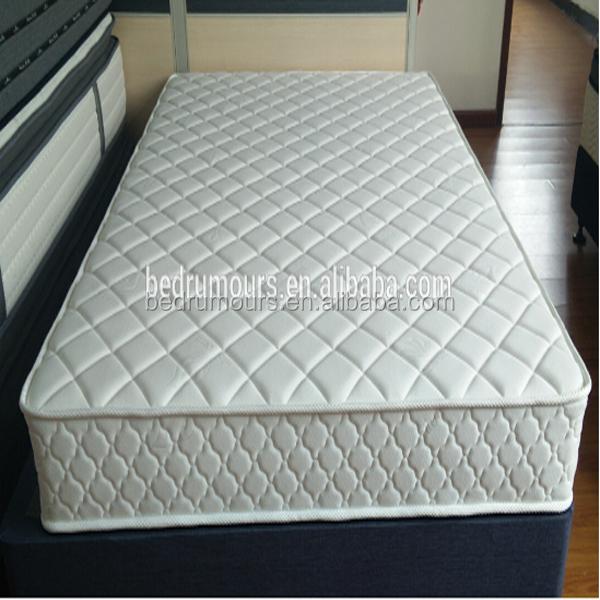 mattress material mattress material suppliers and at alibabacom - Jamison Mattress