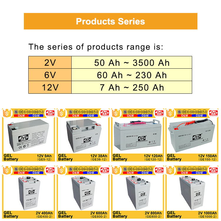 2019 new product 12v gel battery for inverter 150ah