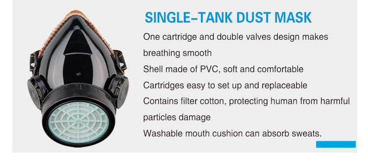 GuardRite Brand High Efficiency Half Mask Respirator Reusable Protective Dust Mask