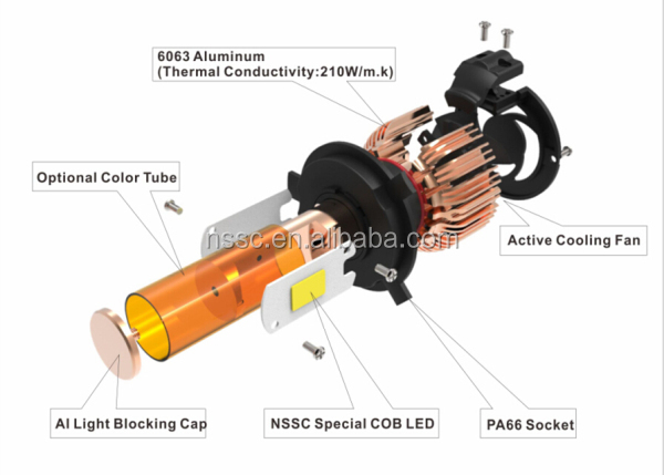 New Product! Nssc 60w Cob H4 H7 H9 H11 Led Headlight Replace ...