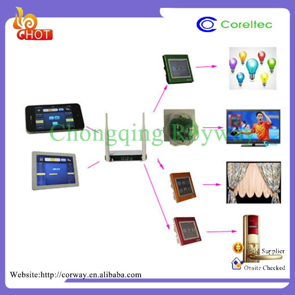 China Alibaba Cheap Electric X10 Plc Smart Home Control System