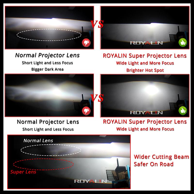 ROYALIN DRL LEVOU Angel Eyes Para Polo Bi Xenon Projetor Lente de Luz Cabeça Luz de Circulação Diurna Do Esporte do Tipo Para H1 h4 H7 Auto Luz