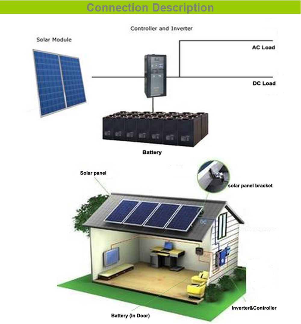high quality 3kw off grid solar energy systemstand alone solar home