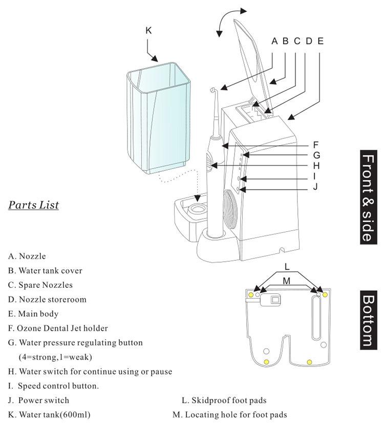 High Quality Dental Spa Unit Teeth Oral Irrigator - Buy ...