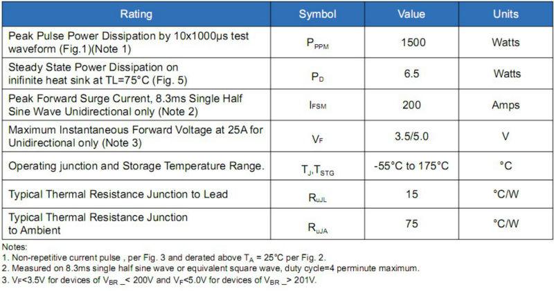 Transient Voltage Suppressors 1500W 36V Unidirect 50 pieces TVS Diodes