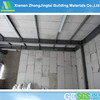 New Detached Residential Homes Noise Suppression House Side Paneling