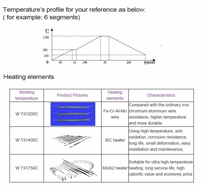 1400 c suhu tinggi tungku listrik untuk penempaantungku perlakuan c suhu tinggi tungku listrik untuk penempaantungku perlakuan panas dengan hemat energi asfbconference2016 Images