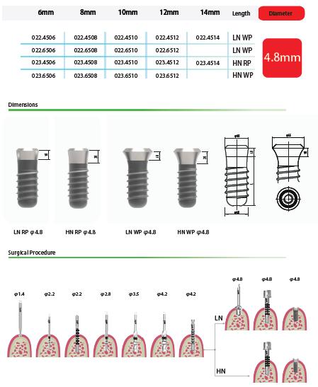 dental supply 2015 Dental ITI Implant System/dental implant, View ...