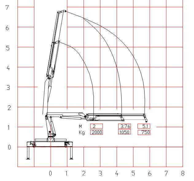 4x2 do<em></em>ngfeng dump truck with truck crane