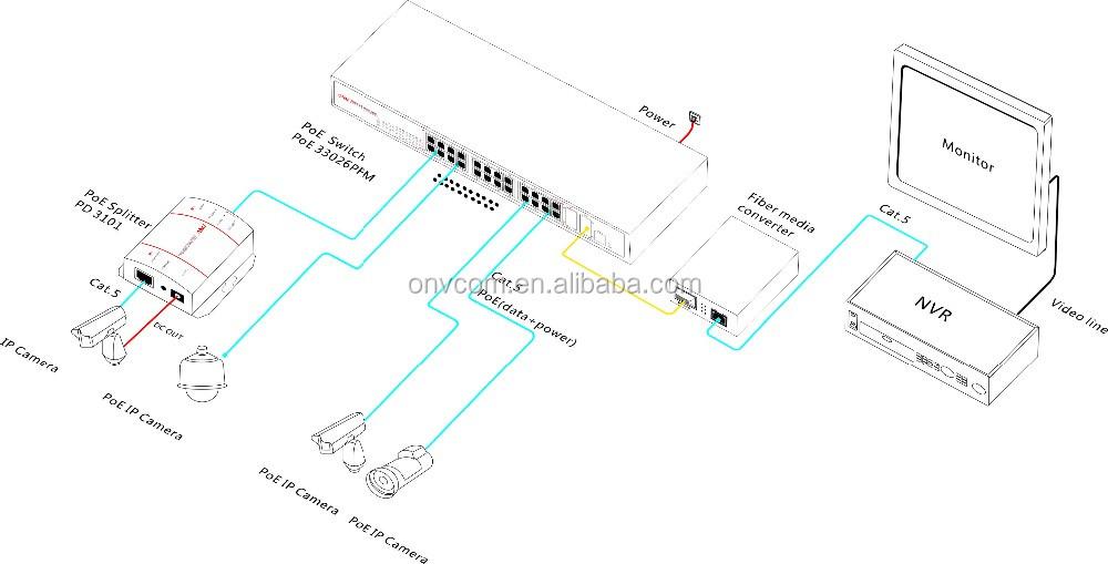 4 port gigabit ethernet card