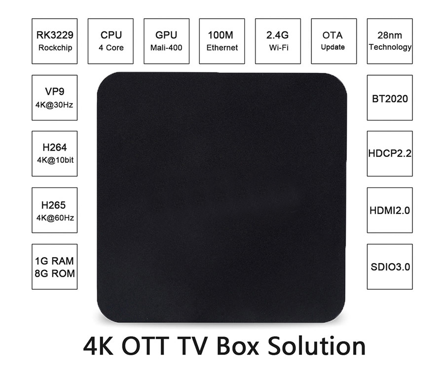 MX PLUS ott android <strong>tv</strong> <strong>box</strong> 1gb Rockchip RK3229 quad core <strong>set</strong> <strong>top</strong> <strong>box</strong>