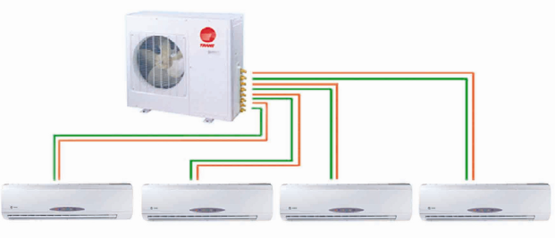 R410a Heat Pump Multi Split Air Conditioner Vrf System