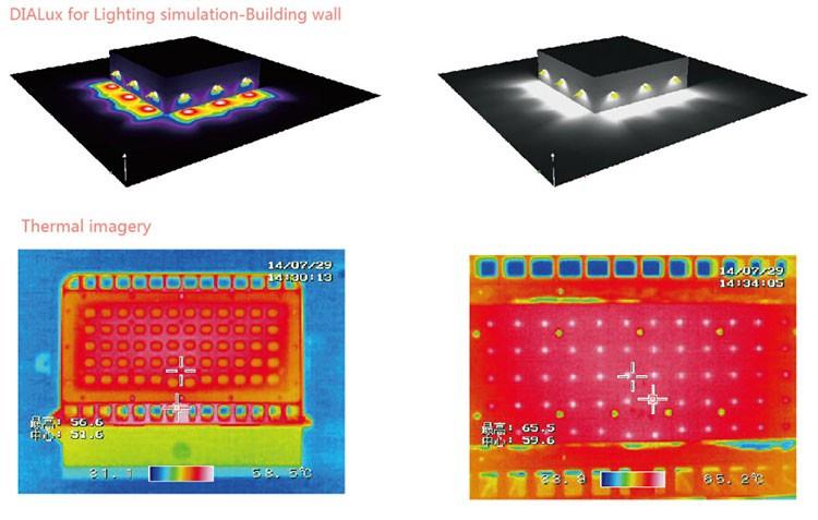 Yaorong Factory Etl Dlc Listed Full Cut Off Adjustable Led