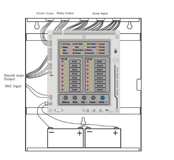 Online store intelligent control panel for fire alarm detection system