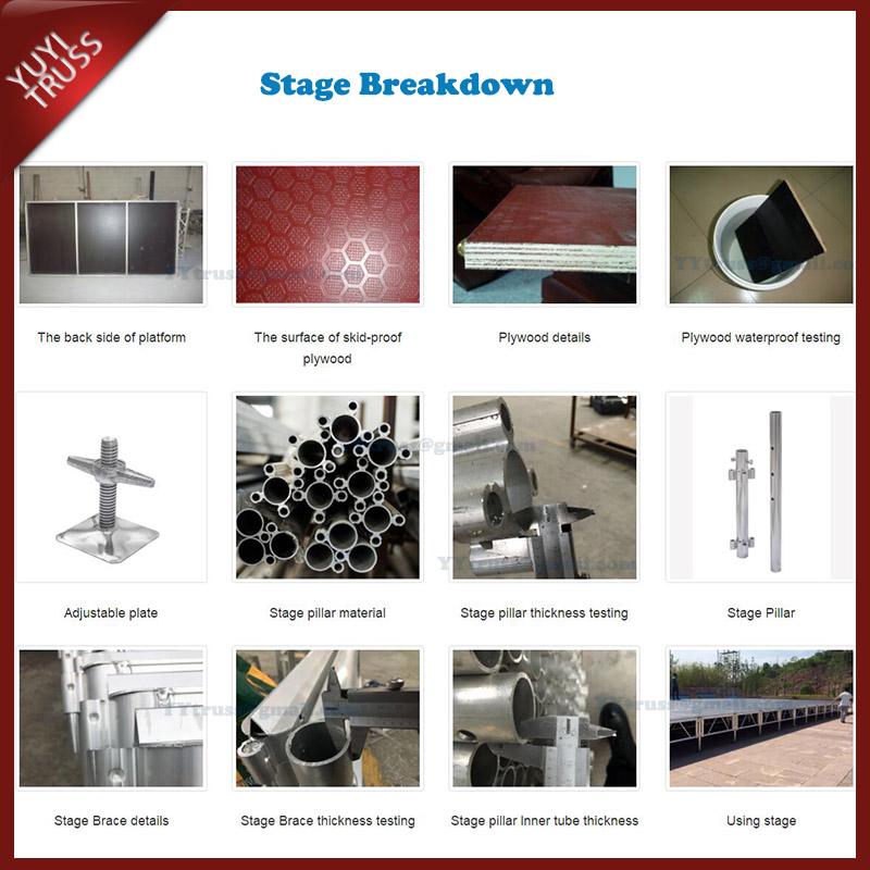 stage breakdown.jpg