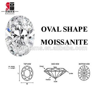 Lab Created Gemstones Rough Simulate 0 25 Carat Loose Oval Cut Moissanite  Diamonds Price Per Carat - Buy Loose Oval Cut Moissanite,Oval Cut  Moissanite