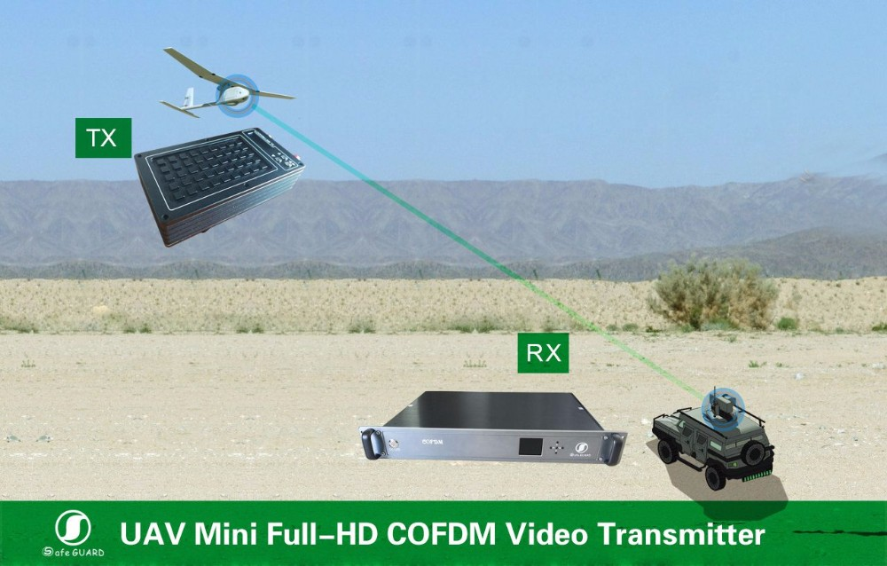 multifunction wireless cofdm hd-sdi video transmitter.jpg