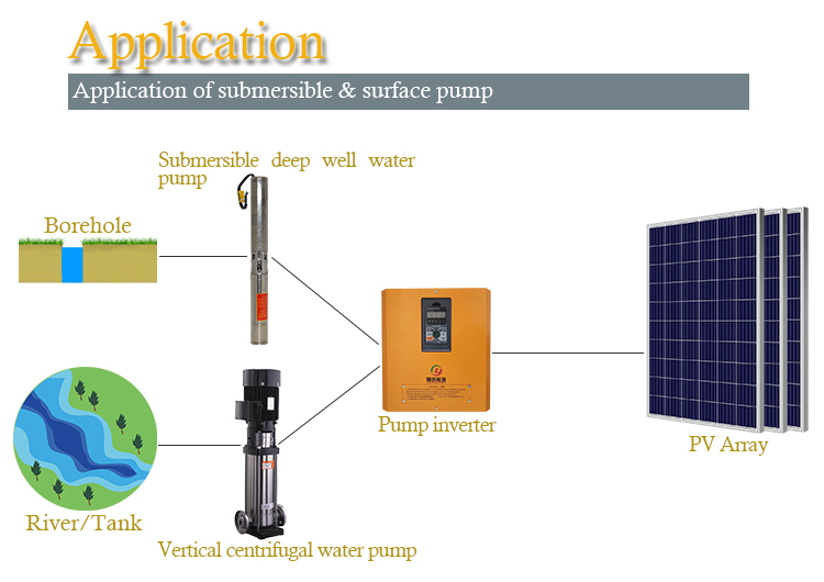 Yaochuang Energy 3KW 3.7KW 5.5KW solar water pump inverter MPPT controller for solar water pump system