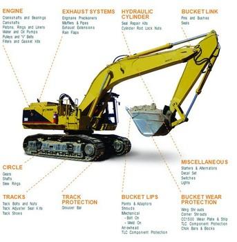 Excavator Aftermarket Parts - Buy Excavator Aftermarket Parts Product on  Alibaba com