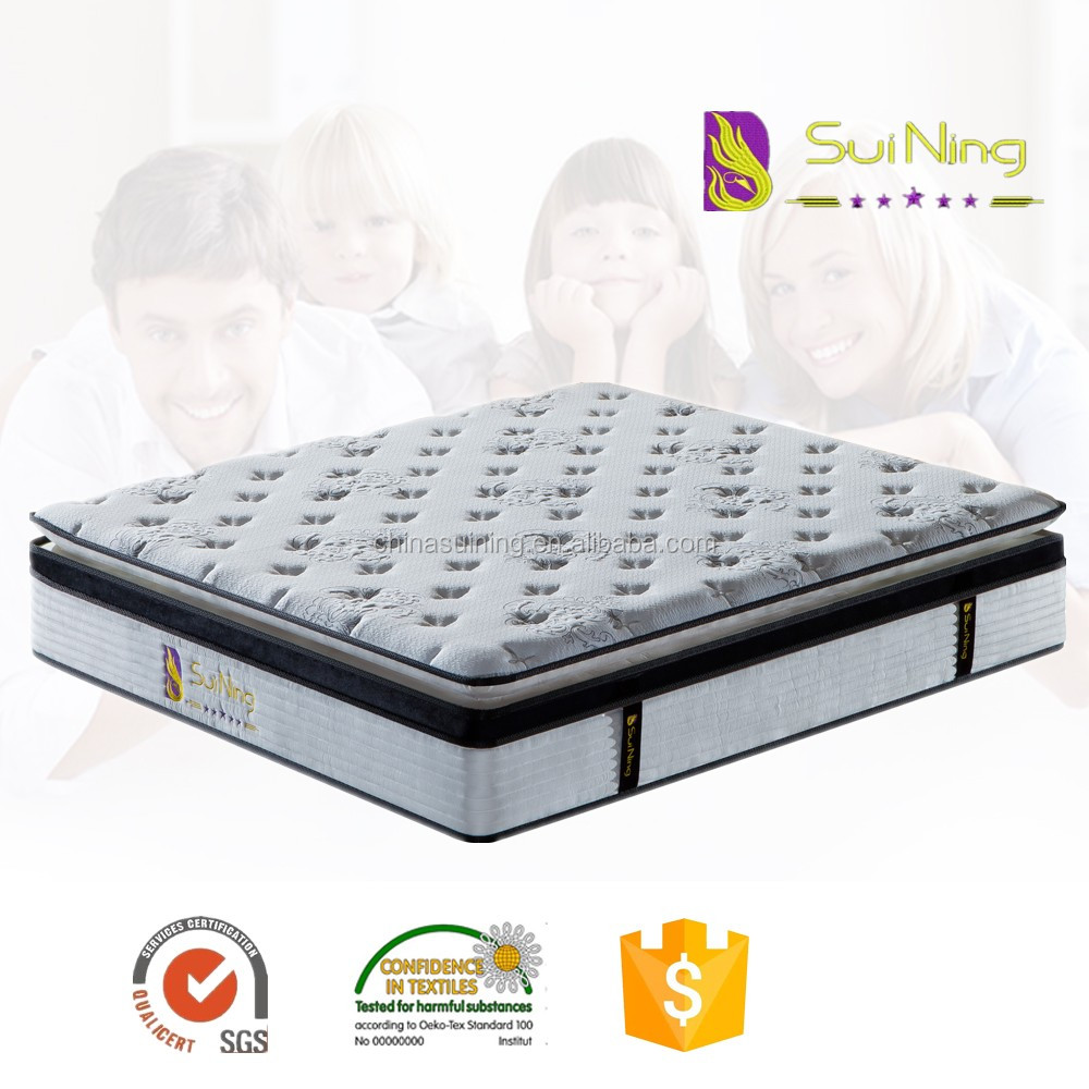 Royal Comfort Mattress  Royal Comfort Mattress Suppliers and Manufacturers  at Alibaba com. Royal Comfort Mattress  Royal Comfort Mattress Suppliers and