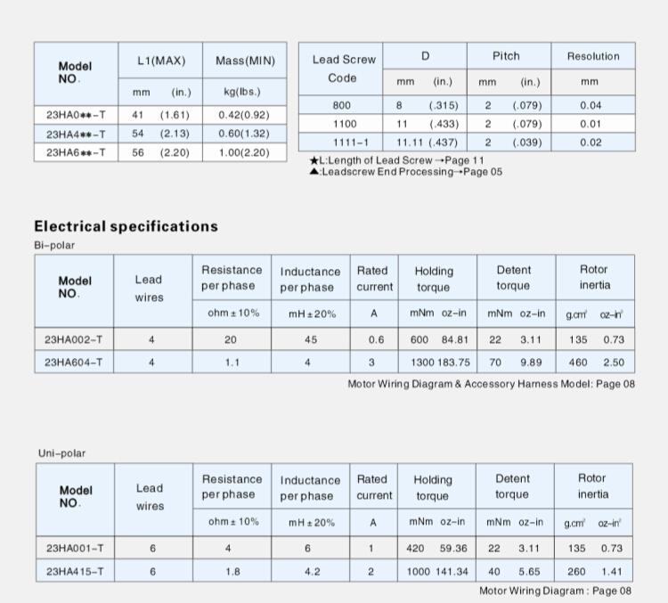 nema 6 15r wiring diagram nema image wiring diagram nema 6 20r wiring diagram nema image wiring diagram on nema 6 15r wiring