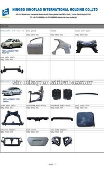 Car Body Parts >> Araba Vucut Parcalari Nissan Tida Icin Kullanilan Buy Product On