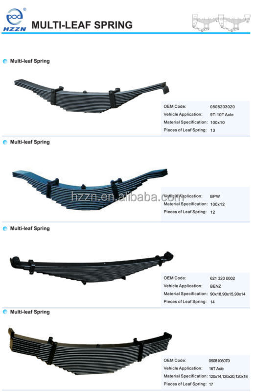 Different Types Of Heavy Duty Truck Parablic Leaf Spring - Buy ...