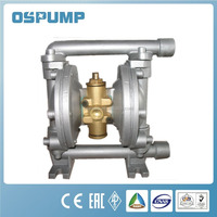 Pneumatic diaphragm pump manufacturer