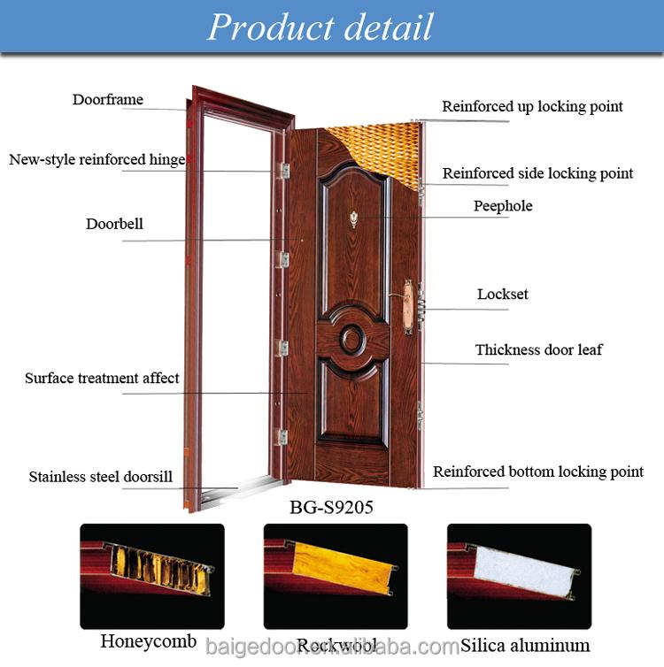 BG-S9233 steel case doors/door handles for steel doors/industrial steel doors  sc 1 st  Alibaba & Bg-s9233 Steel Case Doors/door Handles For Steel Doors/industrial ... pezcame.com