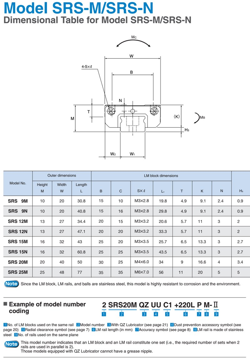 Japan THK Miniature LM Guide Bearing SRS15N