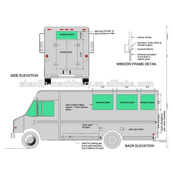 food truck dimensions food ideas Simple Wiring Diagrams Basic Electrical Wiring Diagrams