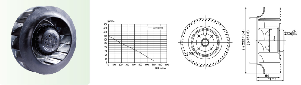 Dust Removal Fans : High efficiency static pressure ad dc vortex