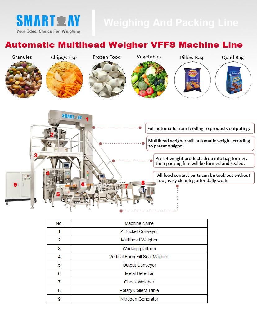 2018 high quality automatic hazelnuts packaging machine