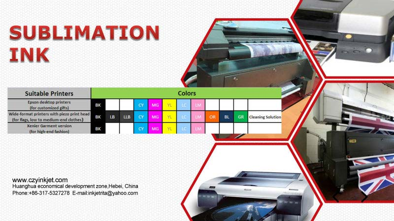 water based nano sublimation colorants for ink