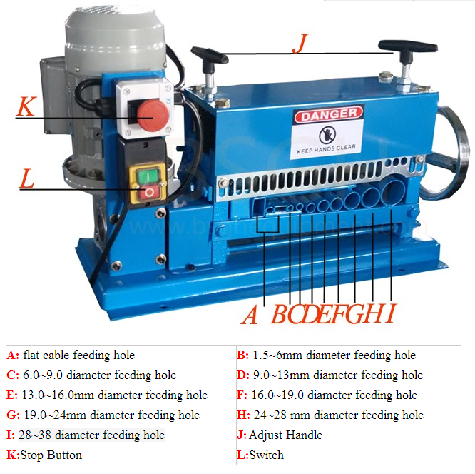 Used Wire Stripping Machine For Sale Copper Wire Scrap Buyers In ...