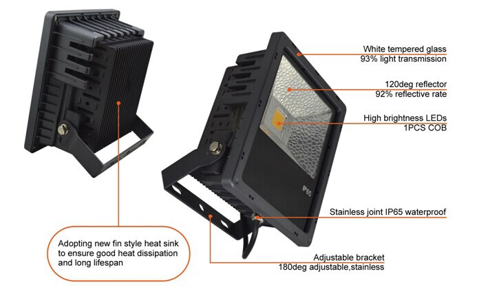 Best Price Ip65 Led Flood Light 50w Led Light To Replace